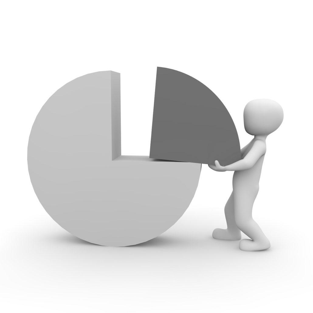 Was Ist Passive Rechnungsabgrenzung Prap